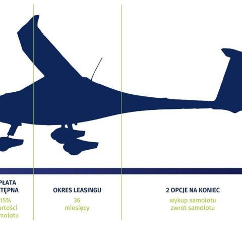 Nowa usługa finansowania samolotów...